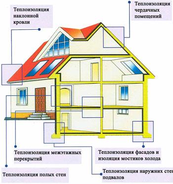 http://dachboard.ucoz.ru/_bd/0/43.jpg